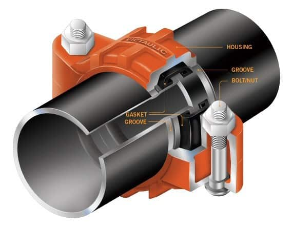 Victaulic - Harn Engineering Solutions