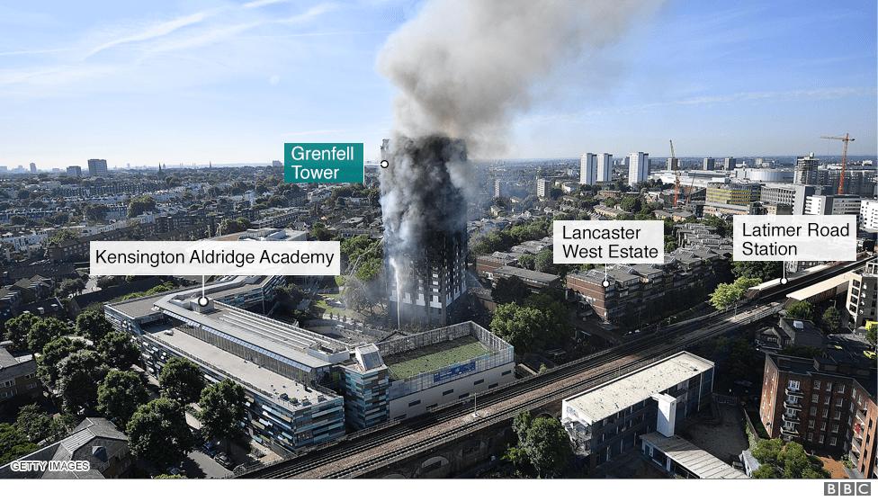 ทำไมต้องมีระบบดับเพลิงในอาคาร